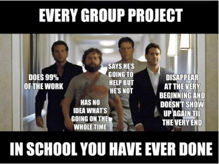 Difference between a Group Project and a Collaboration