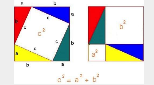 AR Pythagorean Theorem