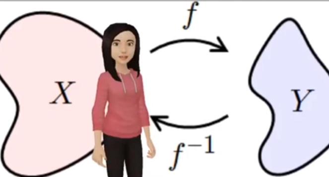 AR Trigger Algebra II Domain vs. Range