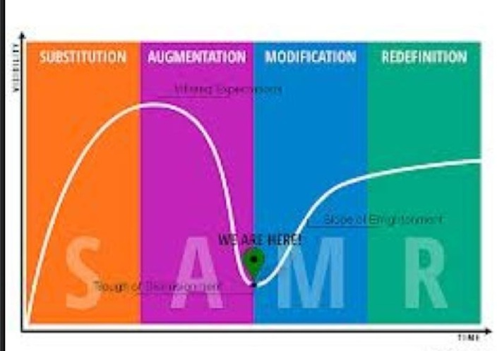AR Trigger for Advanced SAMR/AR Workshop