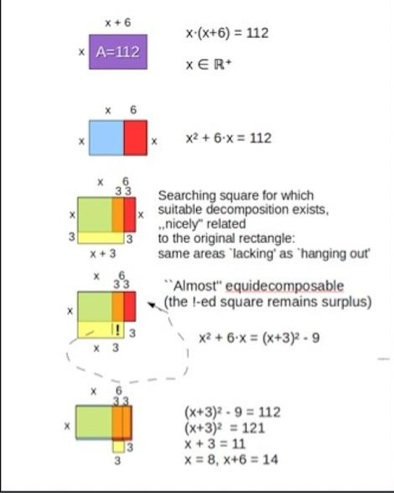 AR Trigger to Completing the Square Video